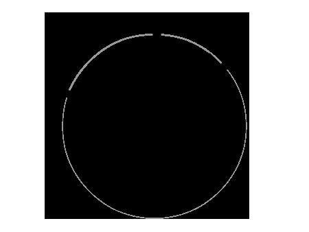 circular blending 6